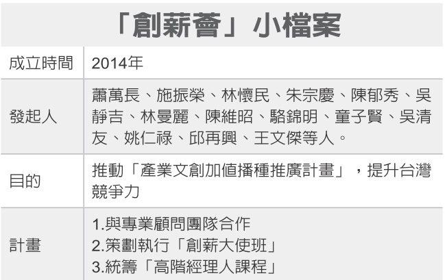 香港知识产权交易所 2