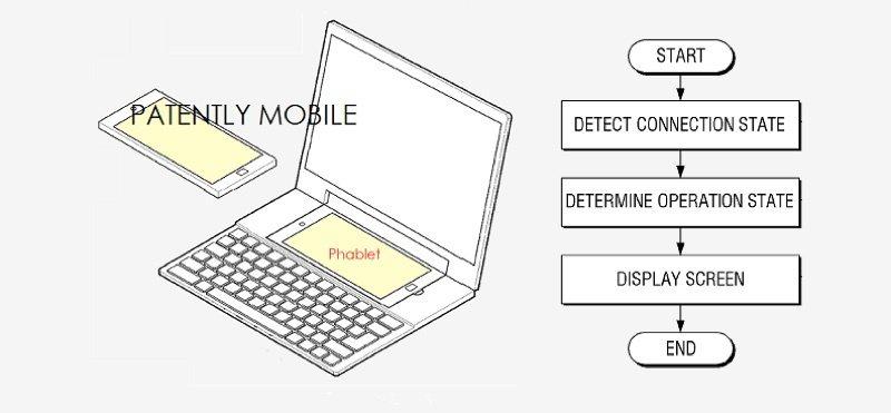 三星新專利:可切換手機、筆電雙系統裝置