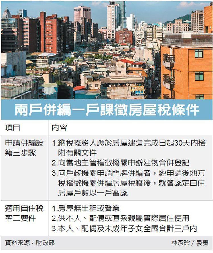 兩戶併編一戶課徵房屋稅條件 圖/經濟日報提供