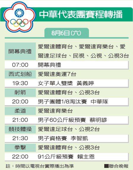 中華代表團賽程轉播