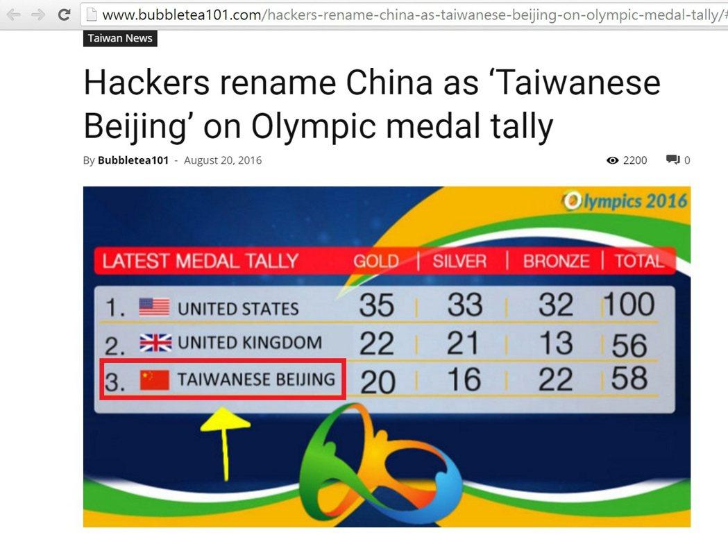 中國(Chine)在奧運金牌榜網頁上被黑成「台灣北京」(Taiwanese Be...