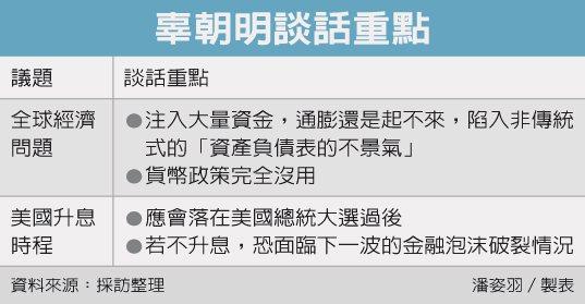辜朝明談話重點 圖/經濟日報提供