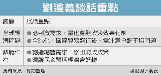 劉遵義談話重點 圖/經濟日報提供