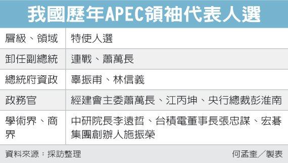 我國歷年APEC領袖代表人選 圖/經濟日報提供