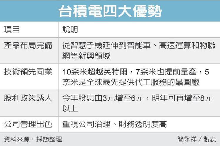 台積電四大優勢 圖/經濟日報提供