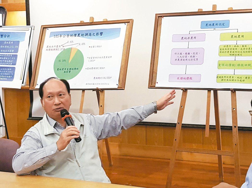 副縣長吳澤成表示,縣府農地公告地價漲幅低於全國的平均值。 記者吳佩旻/攝影