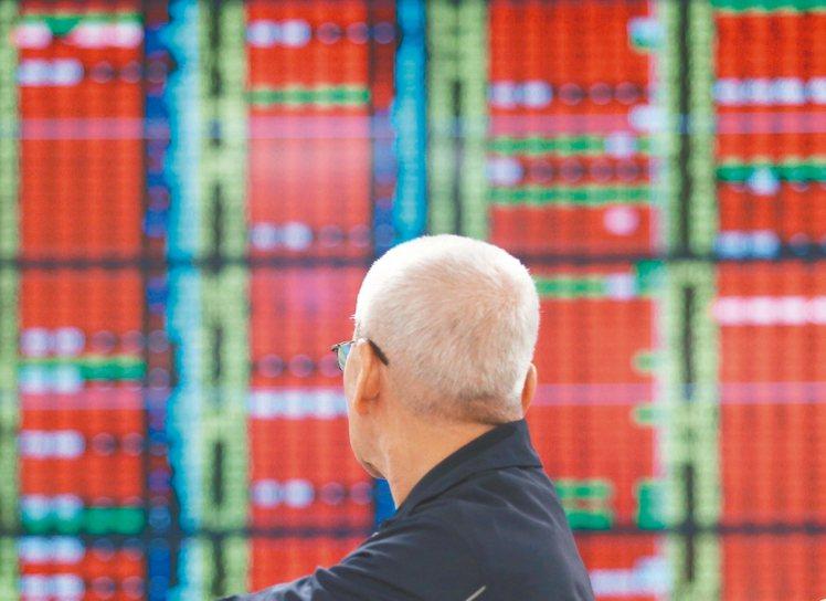 11月MSCI權重調整中,台股在MSCI全球新興市場指數權重由12.2%下修至1...