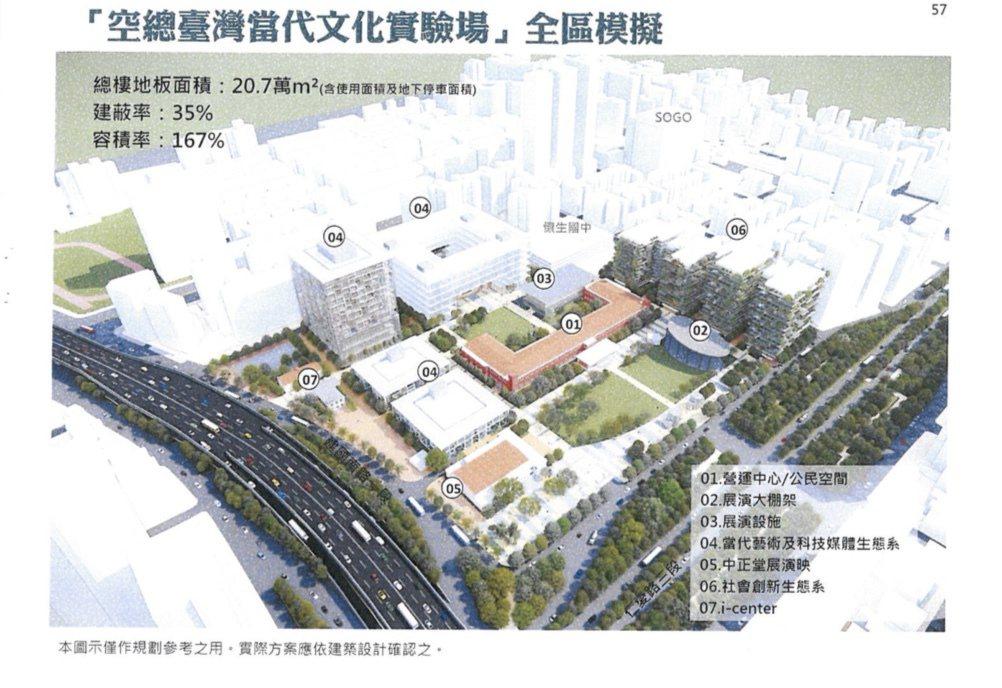 空总台湾当代文化实验场C-LAB二期整体发展计画模拟图。记者何定照/翻摄