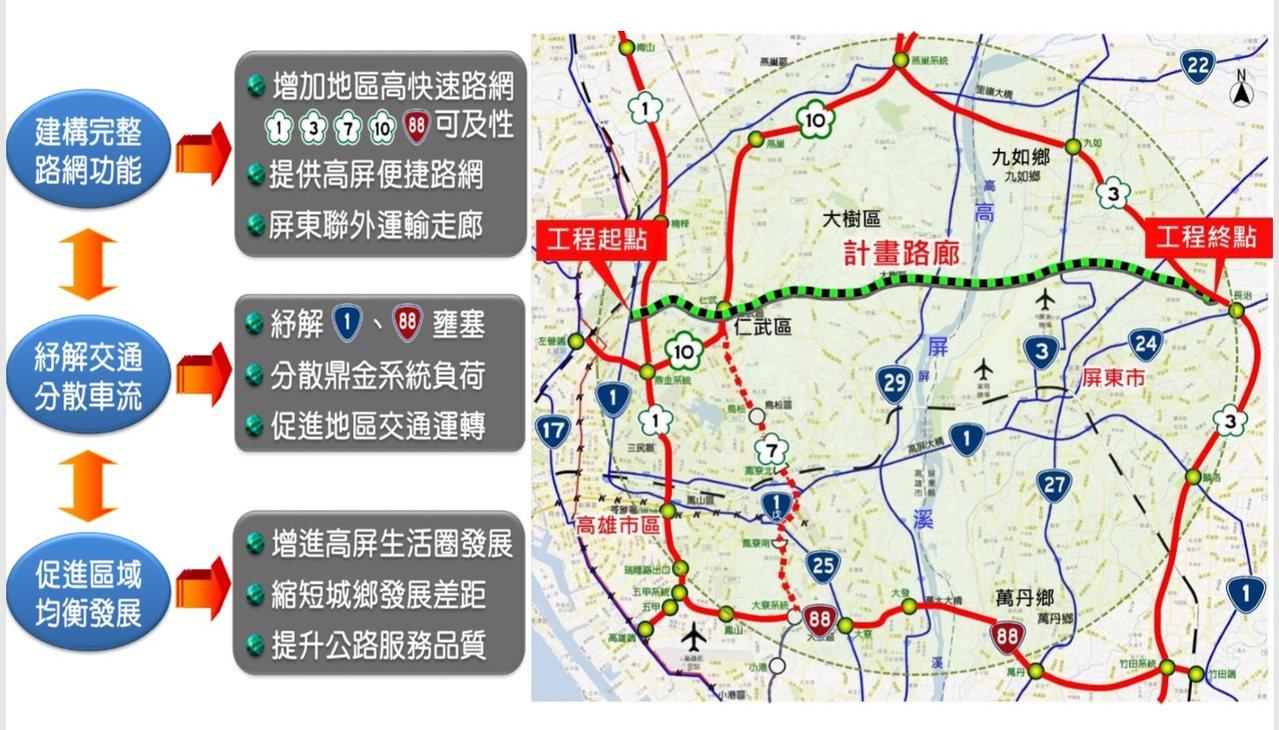 高屏间的第二条快速公路全长24公里,总经费390亿元,起点位于高雄高铁路与台1线...