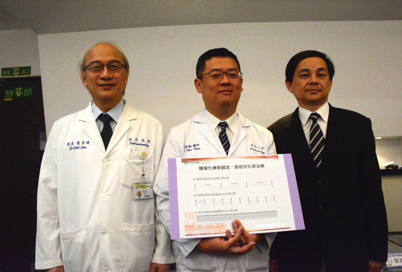 台北市立萬芳醫院組成跨國研究團隊,發現節拍式療法有效降低癌症幹細胞生成,降低復發...