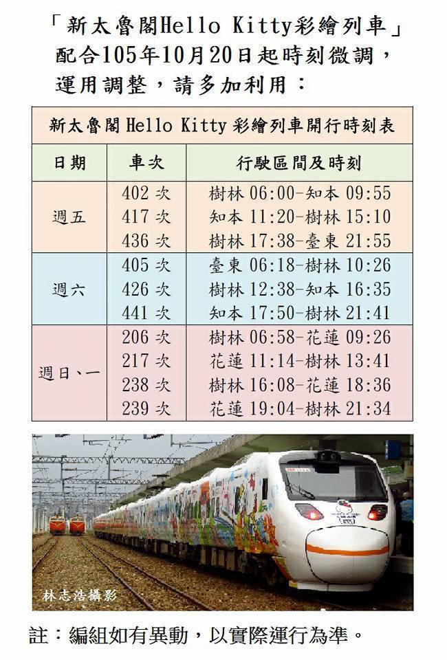 台鐵新太魯閣Hello Kitty彩繪列車今起增開班次。圖/台鐵提供