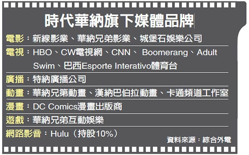 時代華納旗下媒體品牌 圖/經濟日報提供