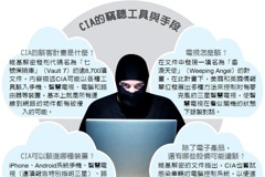 維基解密 CIA駭術大曝光