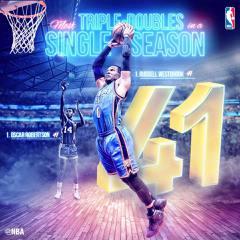 41次大三元達陣 衛少平NBA紀錄