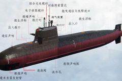 解放軍罕見公布AIP潛艇進展 技術達世界水準