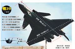 機動力大幅提升 中飛行員:殲20具超音速巡航性能