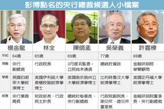 央行新總裁 彭博看好五人