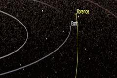 一世紀以來最大小行星 將與地球擦身而過
