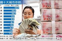 中國人均存款「東高西低」 北上廣超10萬