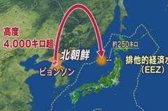 日媒:北韓試射彈道飛彈 今年已達14次