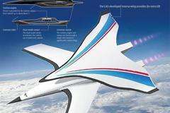 陸擬研發超音速I-plane 北京飛紐約只2小時