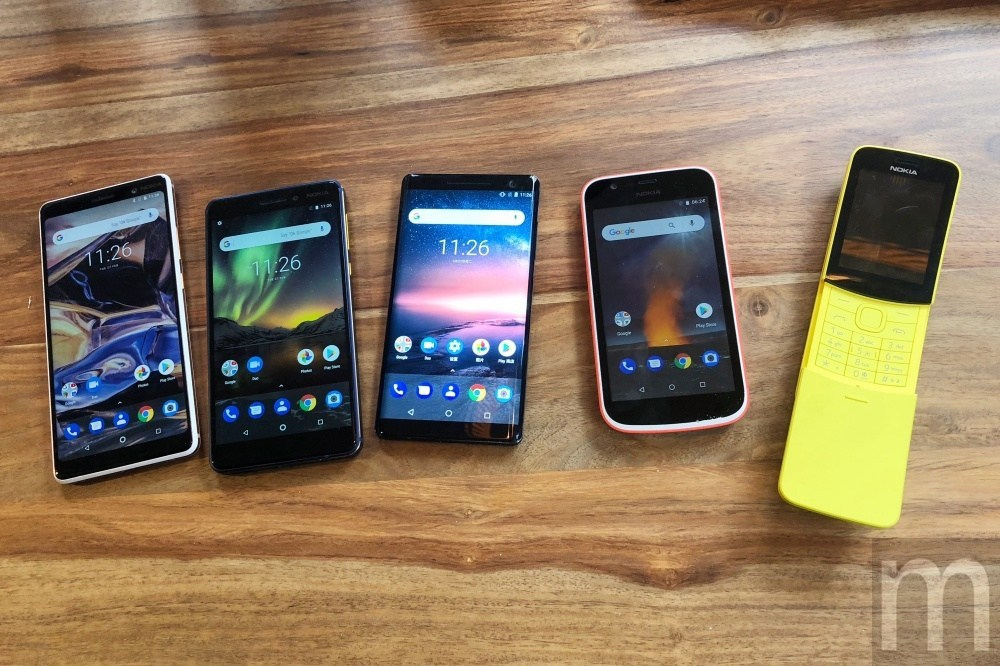 通吃入門、高階市場 HMD Global計畫今年底成為印度前五大手機品牌