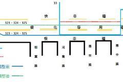 台灣大道4線公車 5月31日起部分路段走優化公車道