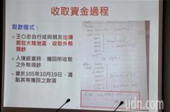 王炳忠父親會計衣櫃搜出關鍵帳冊 成為起訴關鍵