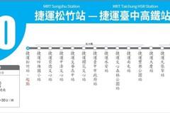 中市800路文心捷運快線公車 8/29上路免費搭3天
