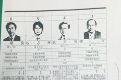 張天欽27年前選嘉縣國代 只拿3604票落選