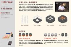 日本達人快速生火法圖解 中秋節烤肉完整指南工具
