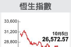 本周操盤指南/港股走跌 醞釀反彈