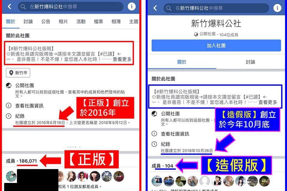 新竹最大臉書社團遭複製 網友炮轟「政治目的太誇張」