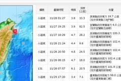 加速地震警報! 109年中大型地震預警時間將縮短至10秒