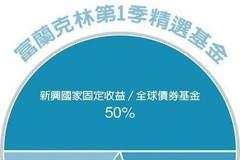 第1季投資趨勢/債券商品配置 可增至五成