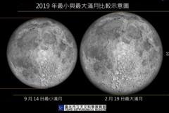 影/119年最大元宵滿月!北台灣恐看不到超級月亮