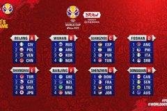 世界盃男籃/抽籤結果出爐 衛冕軍美國分在E組