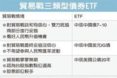 債券ETF傘型基金 抗震