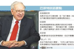 巴菲特:美經濟不致衰退