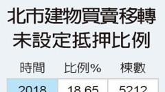 滿手現金 信義區23%民眾購屋沒貸款