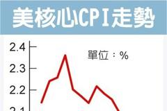 美核心CPI增速 不如預期