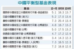 陸PMI報喜 股債平衡布局穩收益