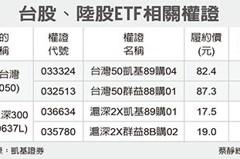 台灣50 押長天期