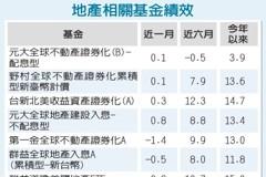 利率寬鬆 REITs展現優勢