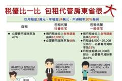 房東荷包省很大!社宅包租代管今年省稅近2萬