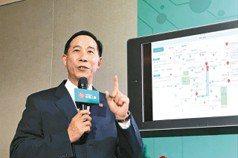 台壽智能幫手 升級數位化