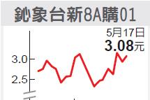 最牛一輪/鈊象犀利 台新8A聚光