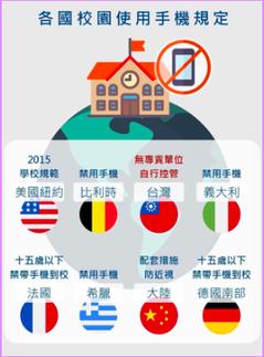 願景/護童視力,各國動起來!台灣呢?
