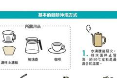 深焙、淺焙?即溶、手沖?最適合減重的咖啡是什麼?