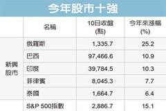 國際股市十強 出列